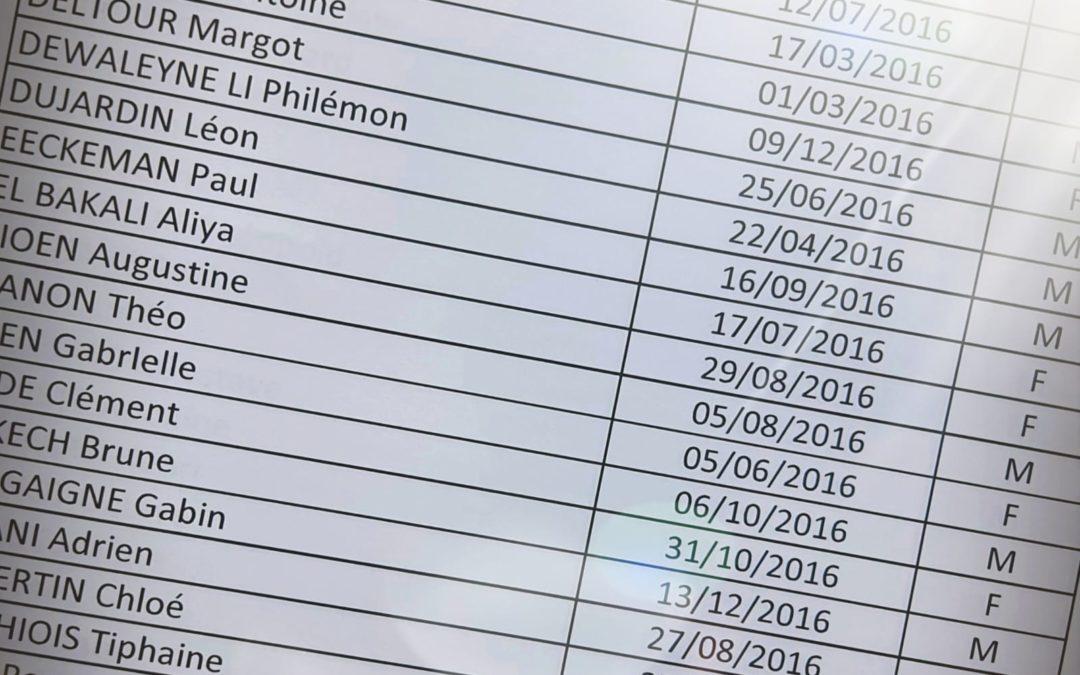 Listes des classes – Année scolaire  2021/2022